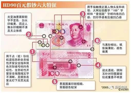 你使用过塑料钞票吗